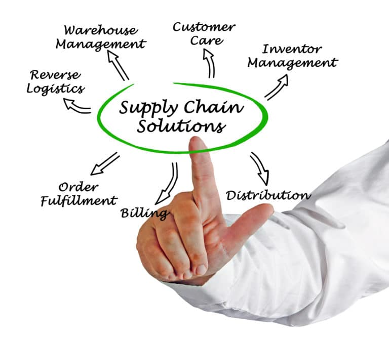 cycle supply chain